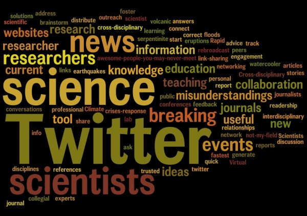 Science and Twitter